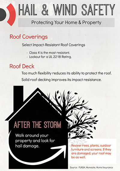 Hail & Wind Safety - Protecting Your Home & Property