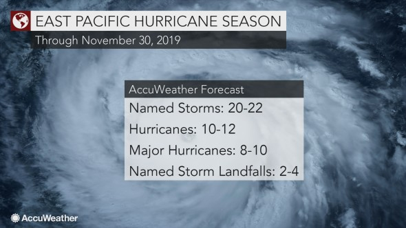 NOAA 2019 East Pacific Hurricane Season Predictions