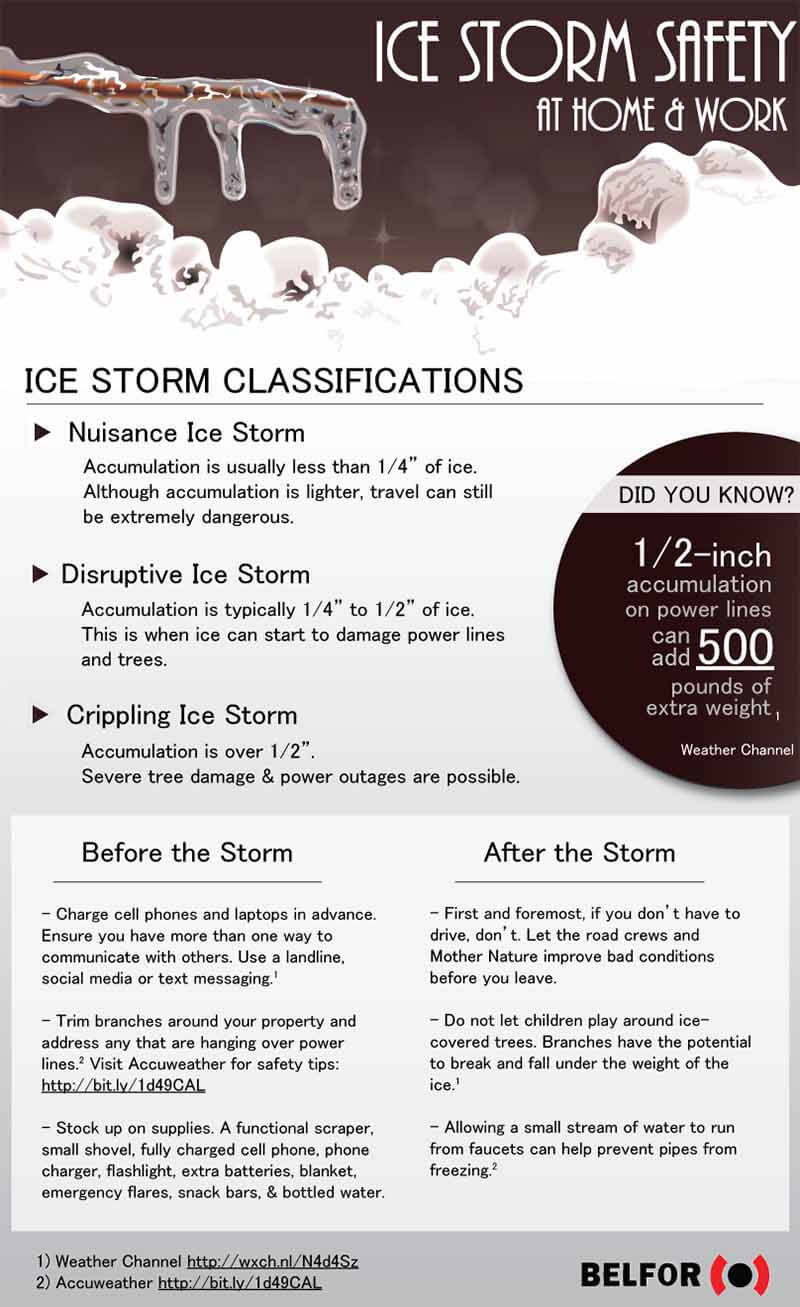 ice-storm-safety