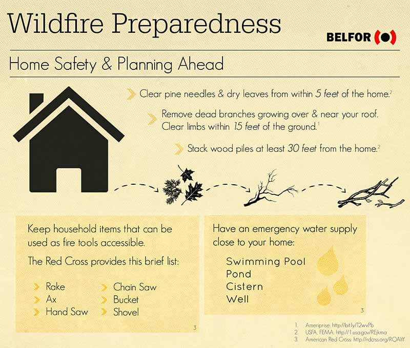 wildfire-preparedness